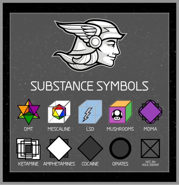 The Bunk Police Substance Symbols