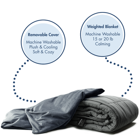 Simplesleep Weighted Blanket