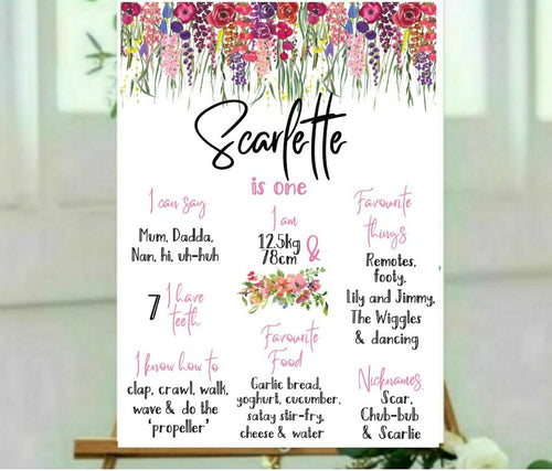 Bright florals birthday board