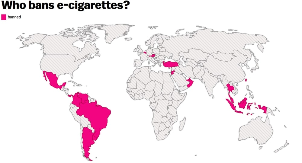 E-cigarettes Policies In Countries Around The World