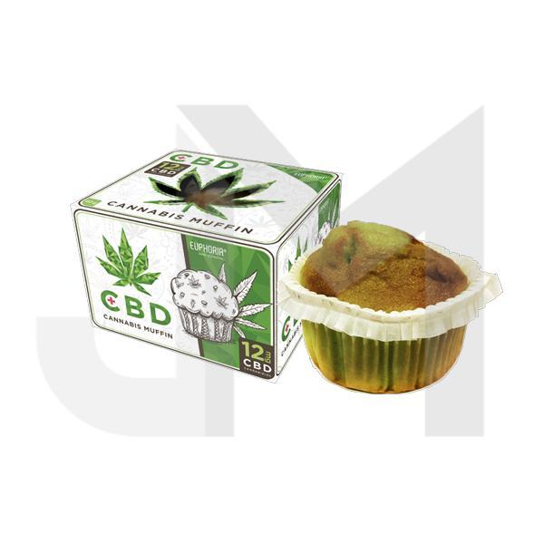 Euphoria 12MG CBD Cannabis Muffin