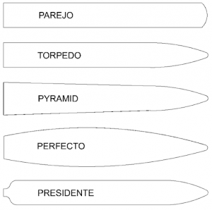 Basic Cigar Shapes