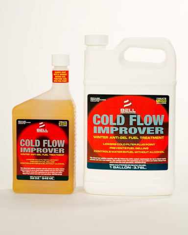 Cold Flow Improver for Diesel