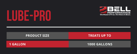 Lube-Pro Treat Ratios