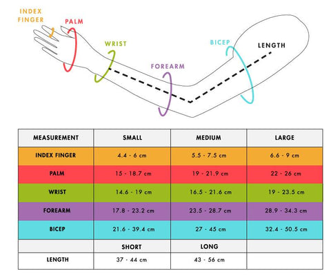 LympheDivas Sizing Chart for Arm and Hand Compression Garments