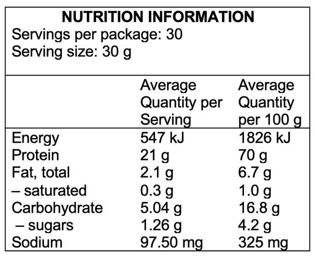 Peanut Protein Nutritional Information