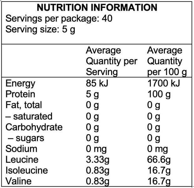 BCAAs Nutritional Information
