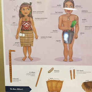 He Taonga (Traditional Maori Objects) A2 Poster