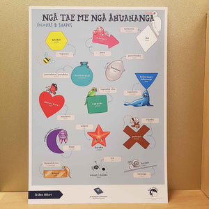 Nga Tae Me Nga Ahuahanga (Colours and Shapes) A3 Poster