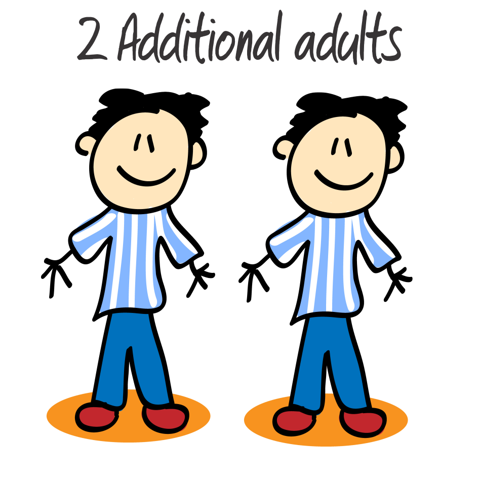 2 Additional Adults - 17 or over