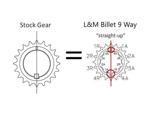 9 Way Billet Secondary Gears Install – L&M Engines