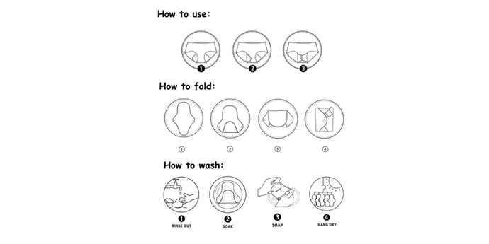 How To Use And Wash Luckypads Cloth Menstrual Pads - Ultimate Guide 2020