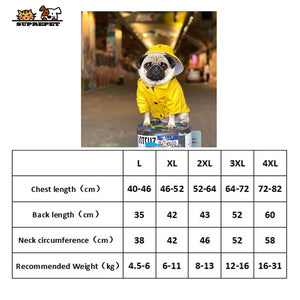 SUPREPET Pet Dog Clothes for Puppy Windproof Dog Jacket Rainproof Dog Raincoat Dog Sport Hoodies Jackets Popa Perro