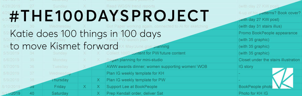 Katie Kismet's 100 Day Project Recap and Celebration
