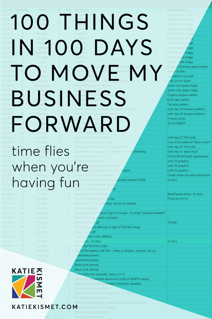 Katie Kismet's 100 Days Project, 100 Days of moving my business forward