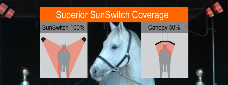 Superior SunSwitch Coverage
