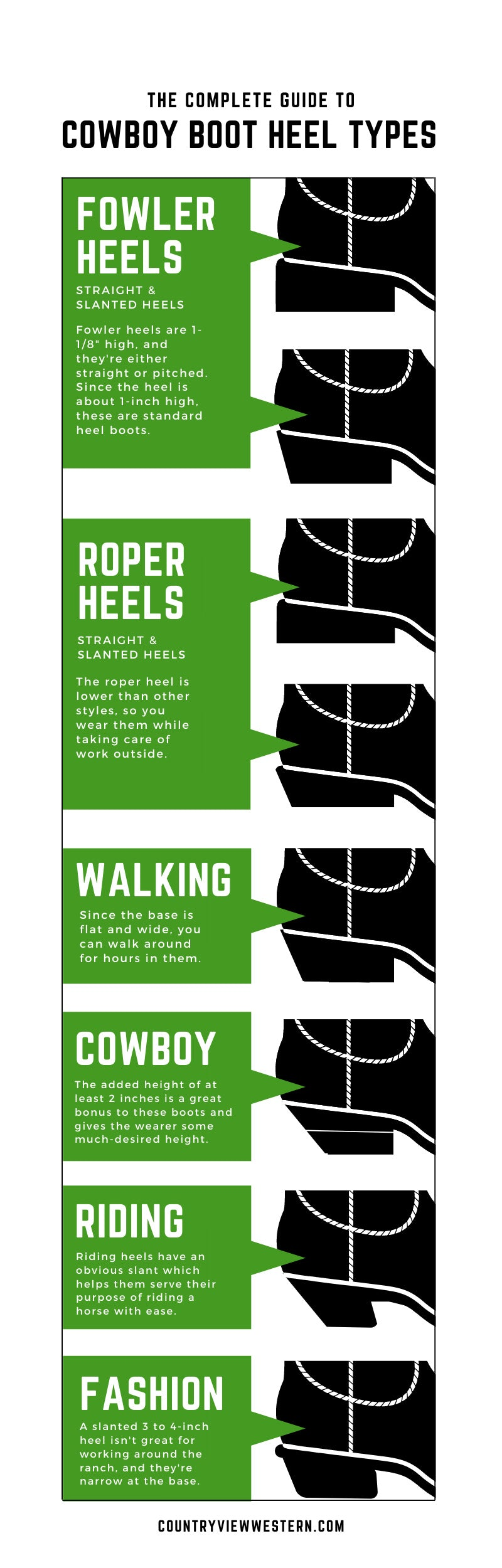 The Complete Guide To Cowboy Boot Heel Types