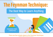 The Feynman Technique