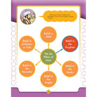 Learning Islam Textbook Level 2 (Grade 7)