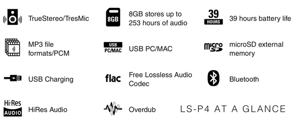 Olympus Australia LS-P4 Features FLAC PCM MP3
