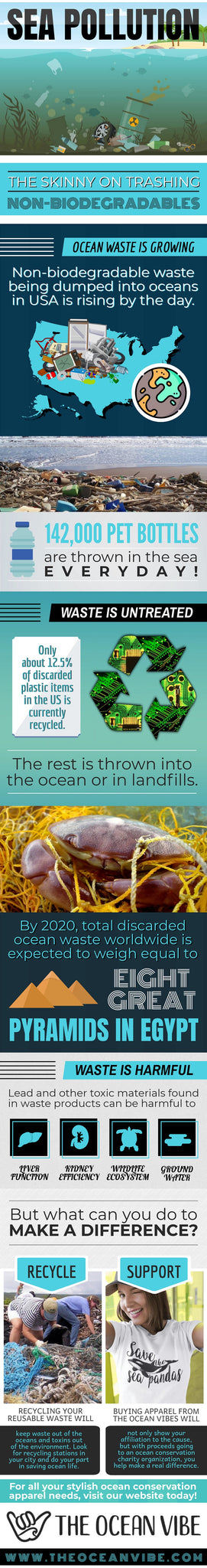 Image showing infographic for sea pollution