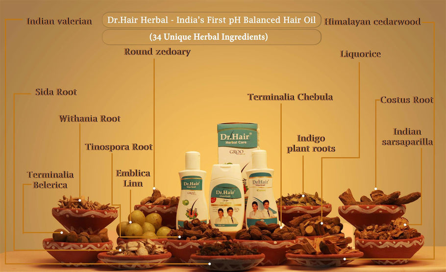 Why Use Dr. Hair Herbal ?