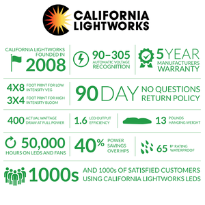 LED Grow Light - California Lightworks SolarSystem 1100 LED Grow Light