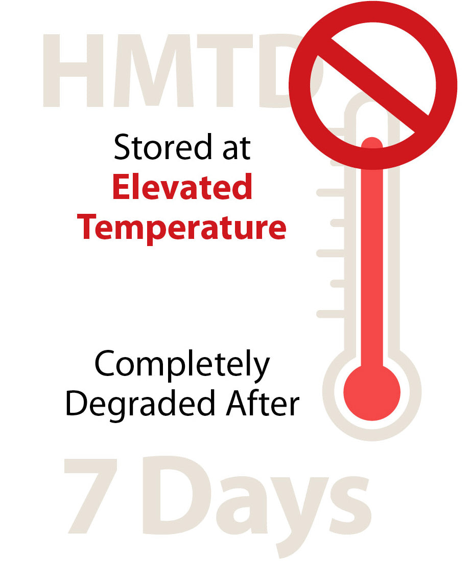 HMTD stored at elevated temperature completely degrades after 7 days