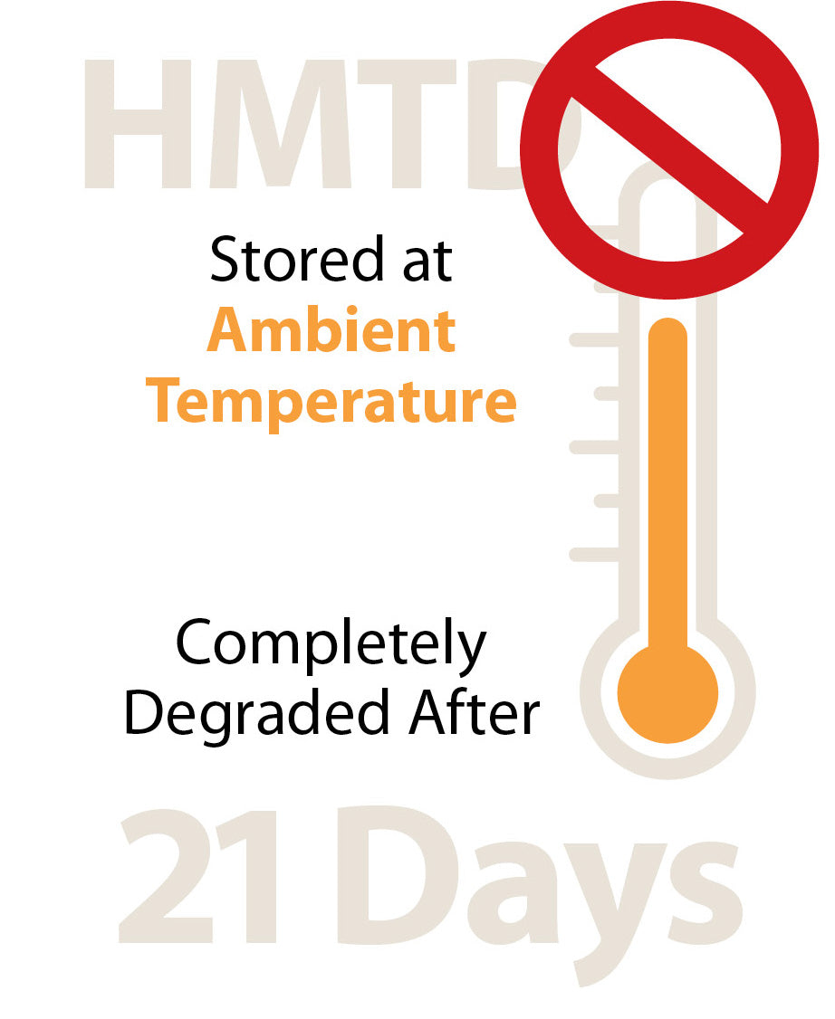 HMTD stored at ambient temperature completely degrades after 21 days