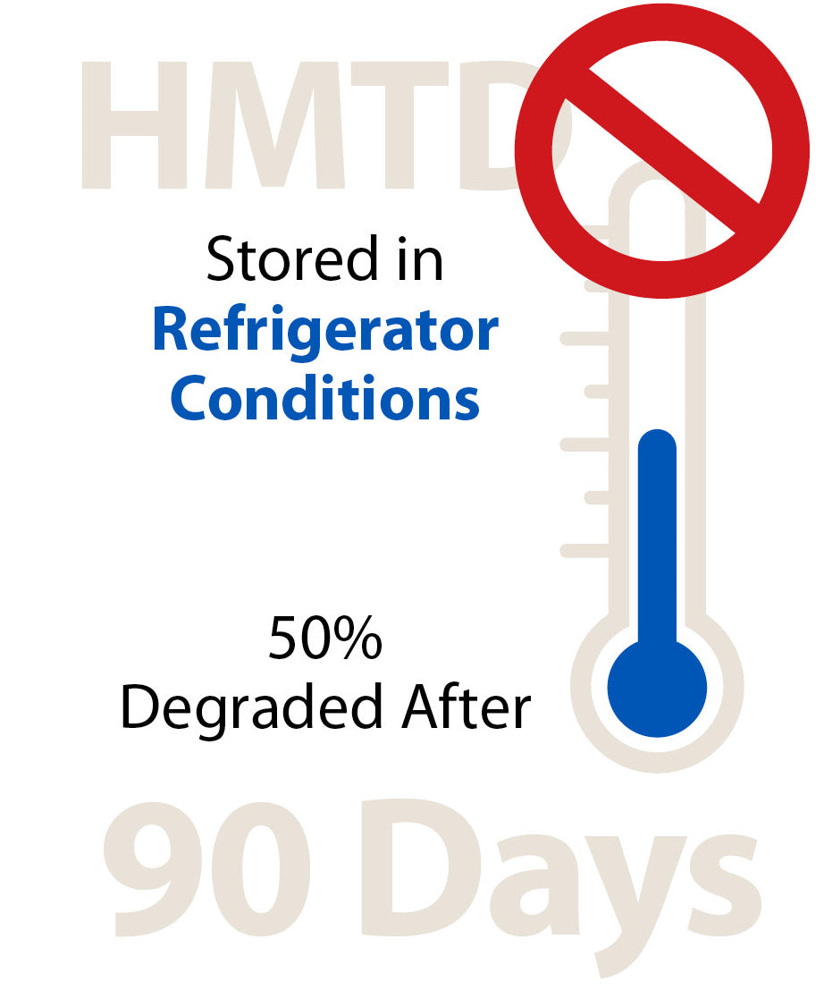 HMTD stored in refrigerator conditions is 50% degraded after 90 days