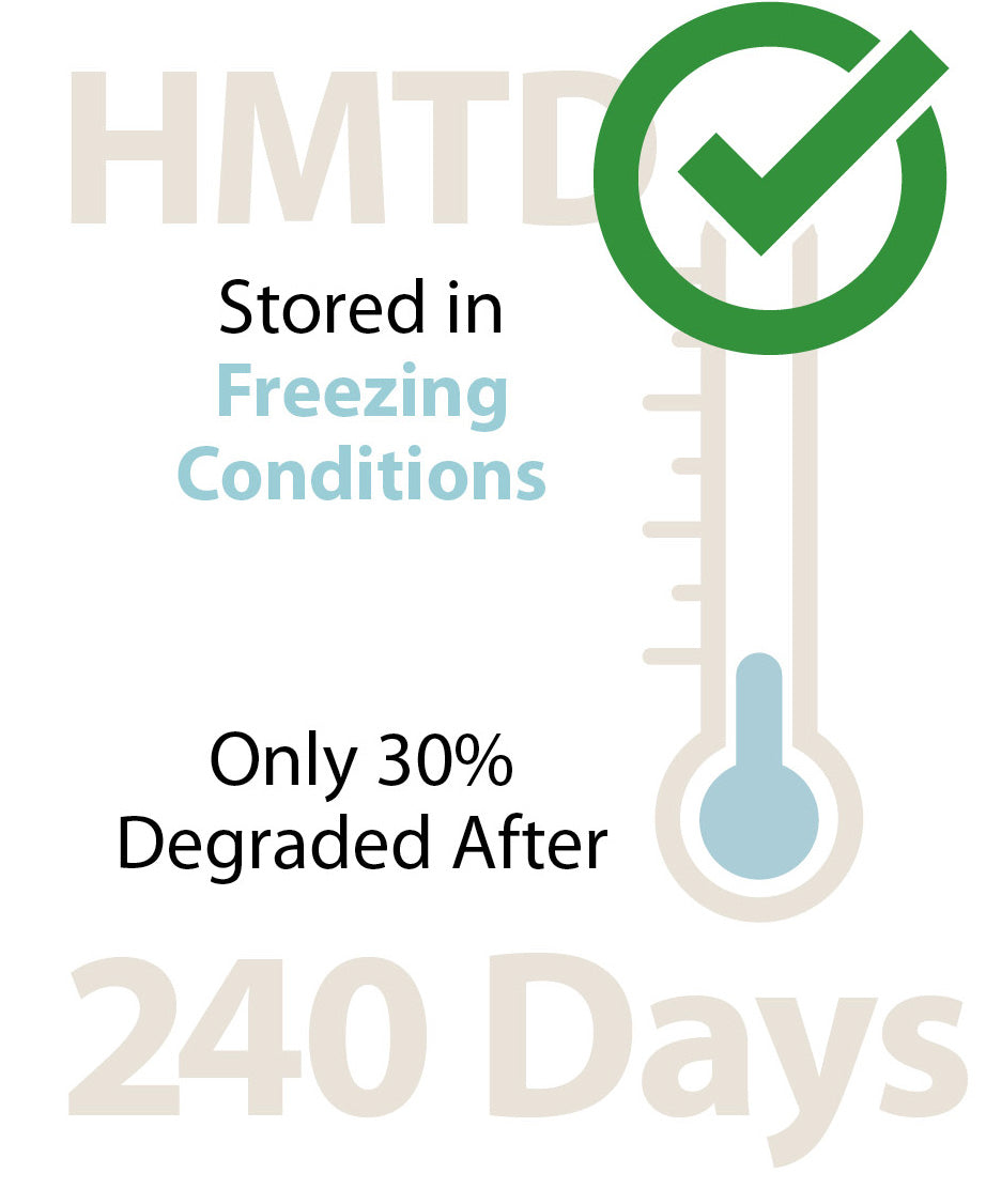 HMTD stored in freezing conditions is only 30% degraded after 240 days