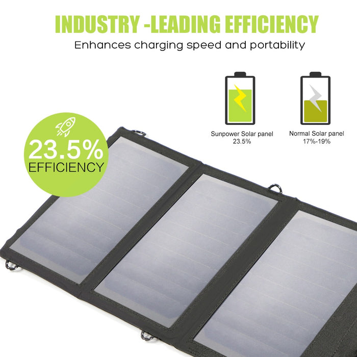 Foldable Solar Battery Charger