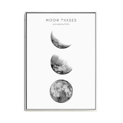 Moon Phases Poster II-Wall Art-Qponer
