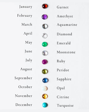 Birthstone chart with corresponding months