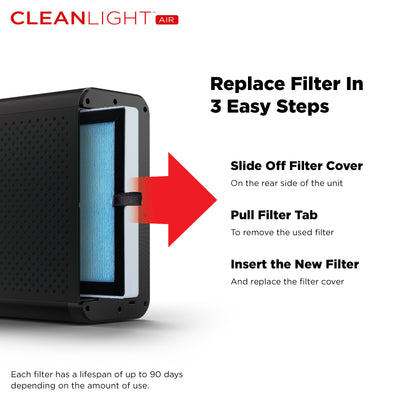 CleanLight Air XL Replacement Filter