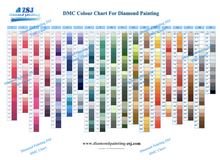 Load image into Gallery viewer, DMC Colour Chart Canvas(with colour shade square)