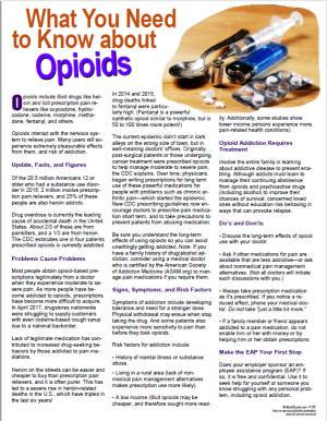 E155 What You Need to Know about Opioids - HandoutsPlus.com