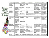 XGRP1 Alcohol, Alcoholism, and Alcohol Abuse Related Tip Sheets - HandoutsPlus.com
