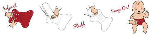 pictorial of stuffing diaper cover- Bumbini Cloth Diaper Company