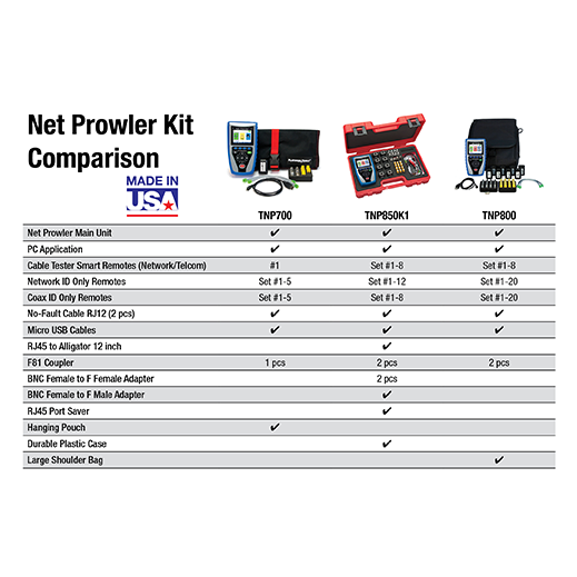Tool Tuesday - Platinum Tools Net Prowler and Pro Test Kit