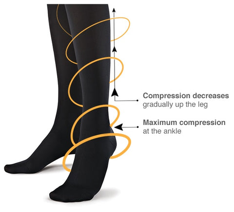 Futuro compression socks