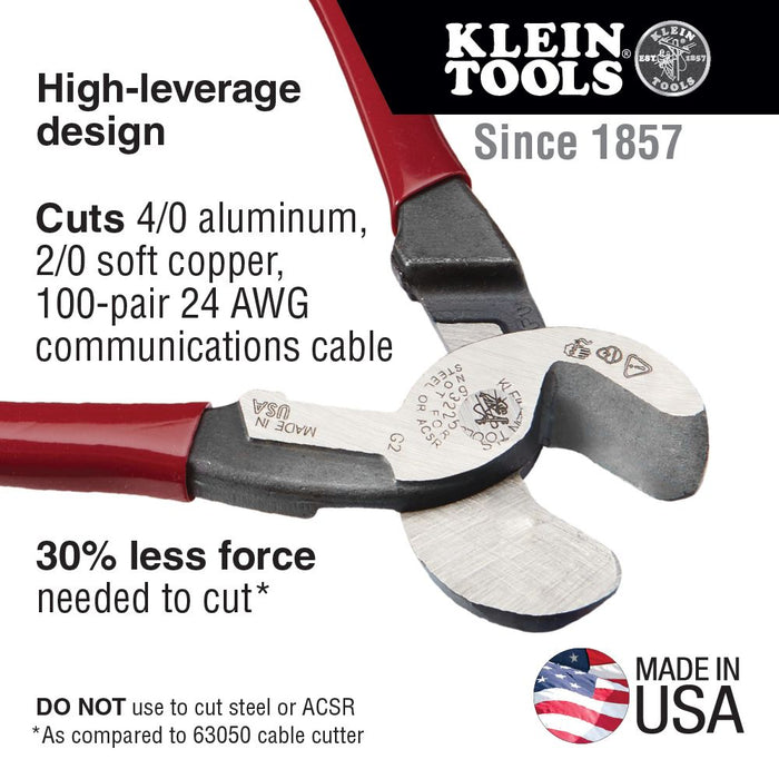 Klein Tools 63225 High-Leverage Cable Cutter