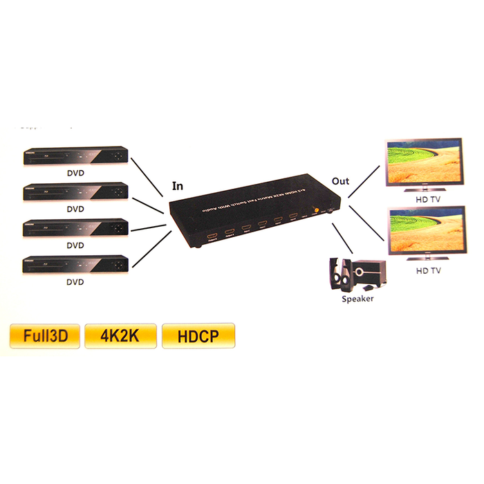 Bytecc HMMSS402K 4x2 HDMI® 4K2K Matrix Fast Switch with Audio