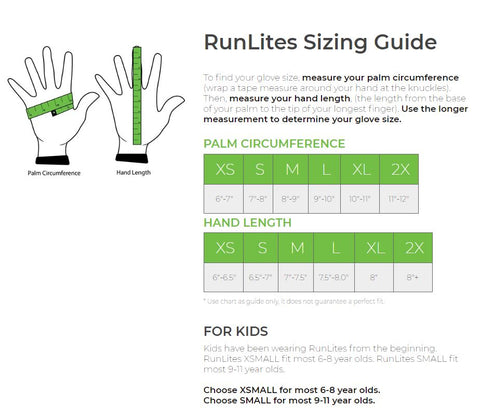 runlites sizing guide