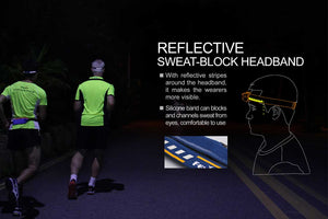 fenix hl15 running headlamp reflective headband