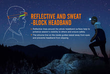Load image into Gallery viewer, fenix hl26r rechargeable running headlamp reflective sweat wicking