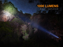 Load image into Gallery viewer, fenix uc35 light use in darkness