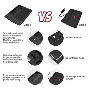 CarQiWireless Charging Pad for Honda Accord 2017 2018 2019 2020 2021