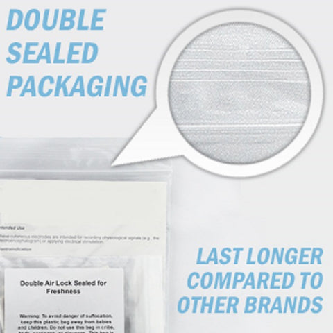 double sealed packaging