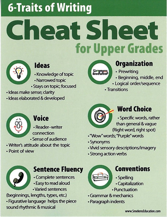 6-Traits Cheat Sheet </br> Item: 103